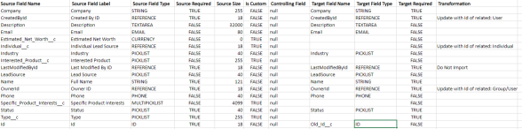 Nicely formatted table of lead fields and suggested mappings.